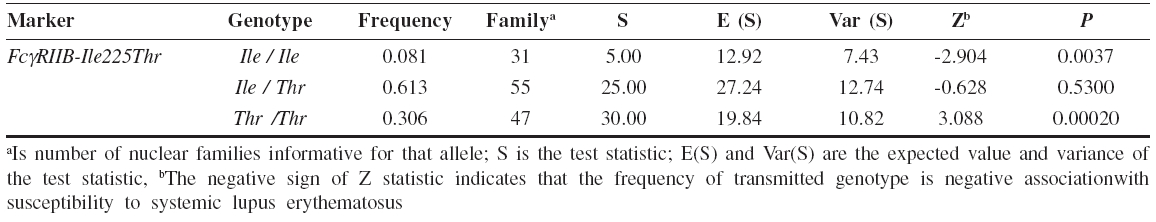 The associations between FcãRIIB genotype and systemic lupus erythematosus by family-based association test