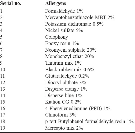 Table 1: List of allergens tested in the patient
