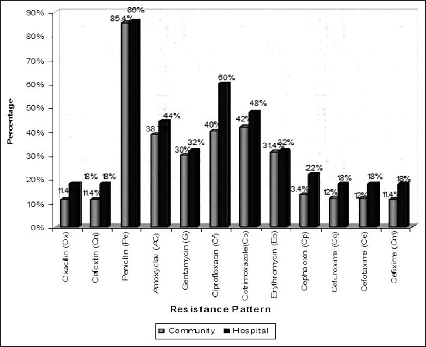 ananth narayan microbiology pdf free
