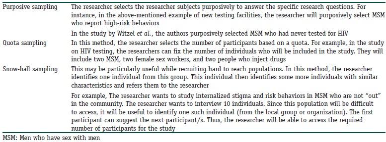 Methodology Series Module 10 Qualitative Health Research Setia Ms